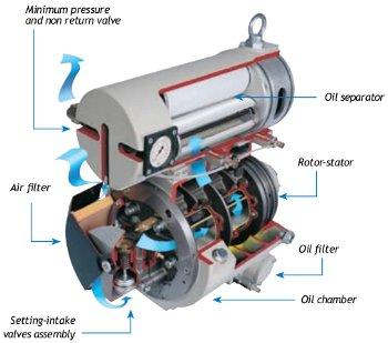 Mattei компрессор руководство - фото 4